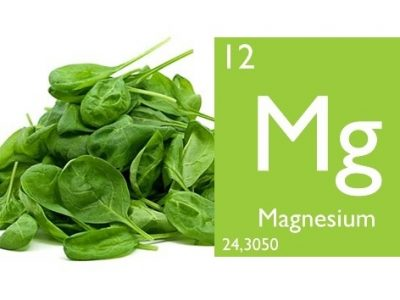 Magnesium Deficiency and Cancer